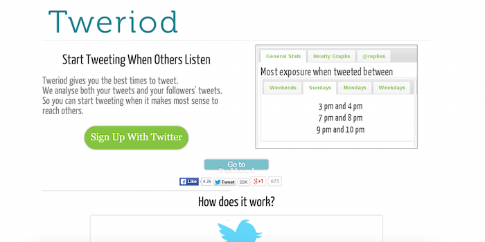 Tweriod - 100 social media tools