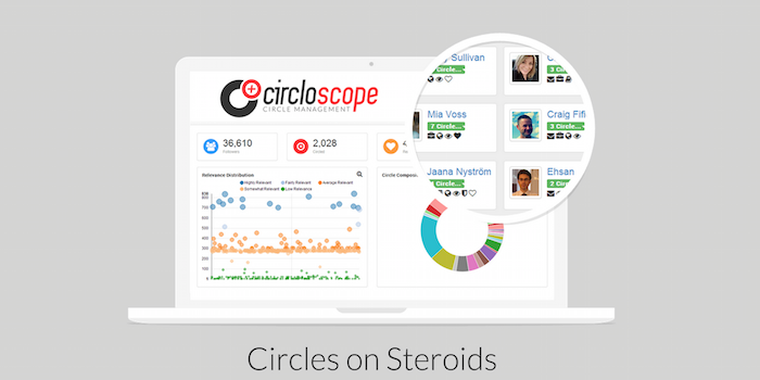 circloscope - 100 social media tools
